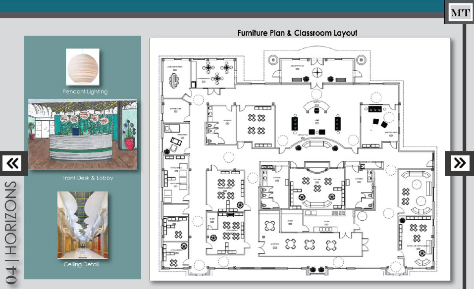 Furniture plan and classroom layout