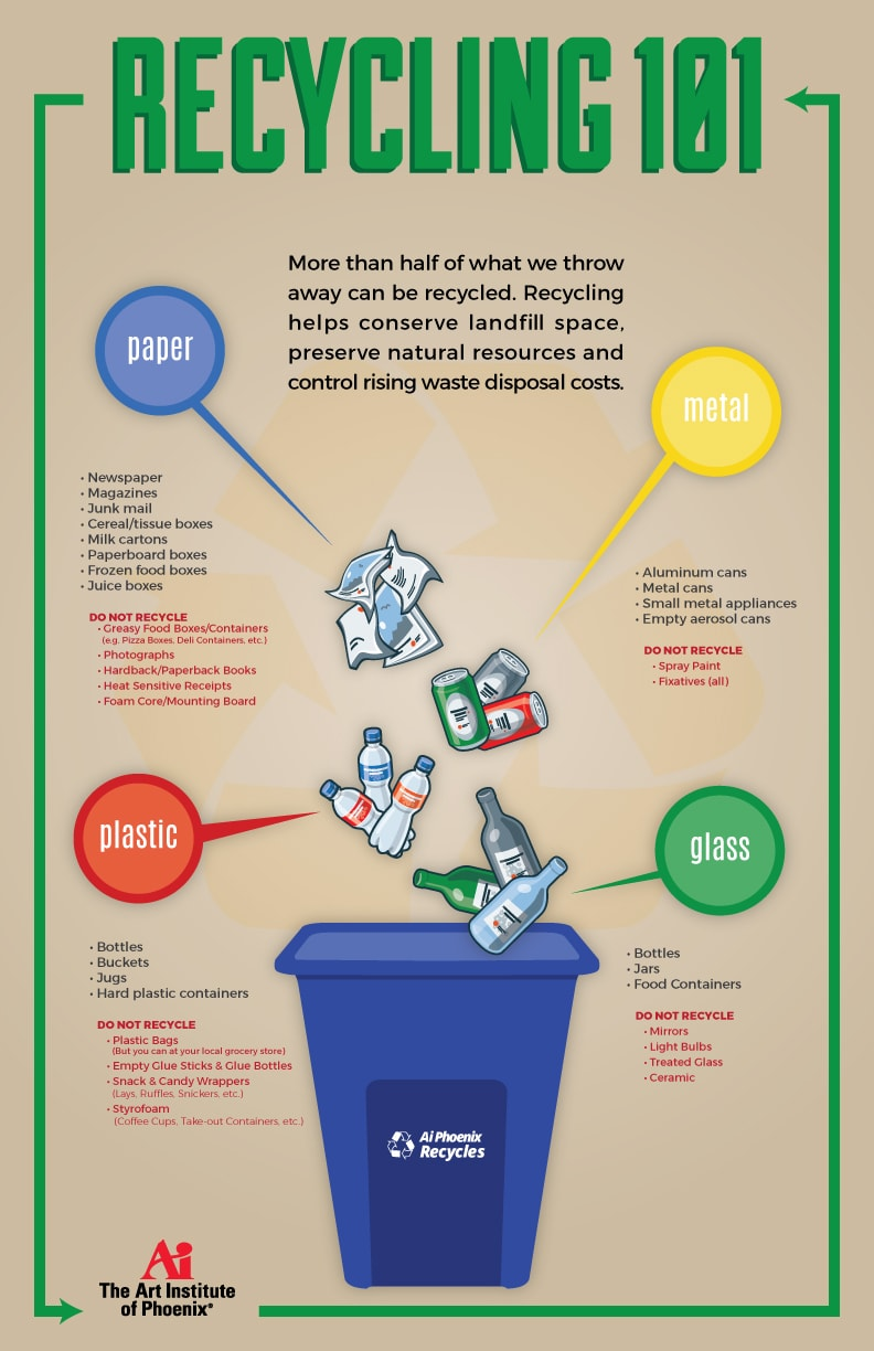 AiPX Recycling Poster