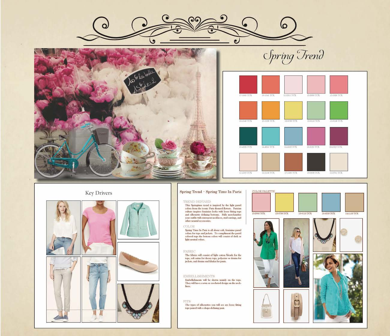 AllisonProszek_Fashion_Marketing_Page01